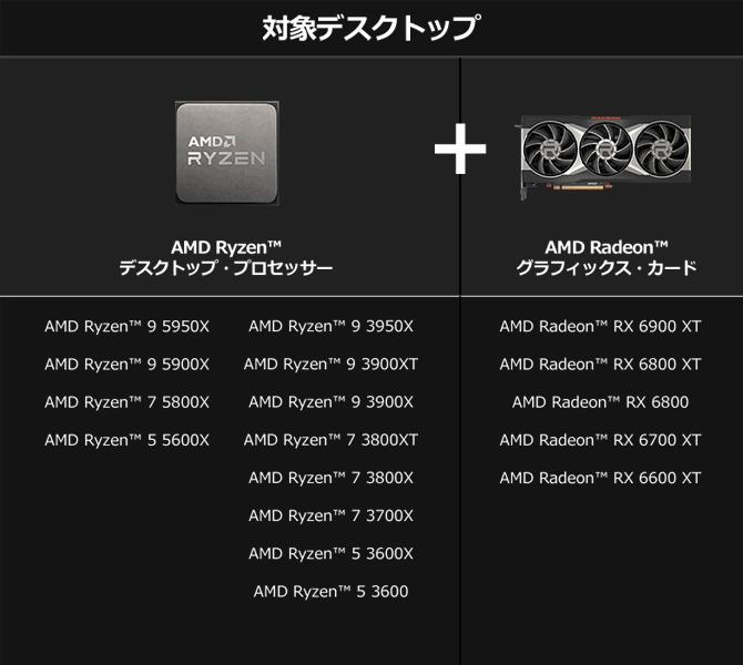AMD ゲームがもらえるキャンペーン 2021 【第3弾】対象製品