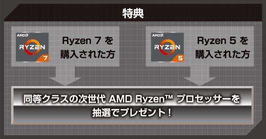 各当選特典CPU